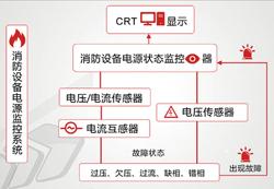 消防设备电源监控系统ZDWY180